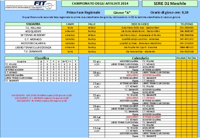 Trofeotennis It Calendario Tornei.D Inos 2 M 2014 Tcdiamante